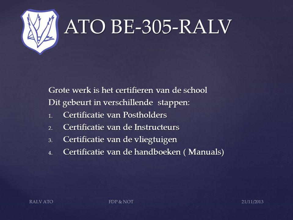 ATO BE-305-RALV ATO BE-305-RALV 21/11/2013RALV ATO FDP & NOT Belangrijk is dat de ATO altijd voldoet aan de regelgeving en dat ze de trainings programma's uitvoert zoals ze beschreven staan in de manuals.