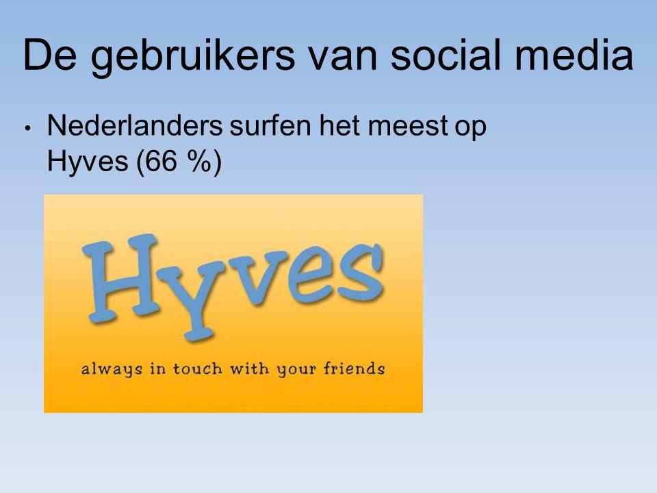 De gebruikers van social media Nederlanders surfen het meest op Hyves (66 %)