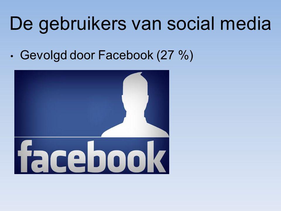 De gebruikers van social media Gevolgd door Facebook (27 %)