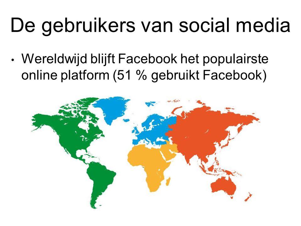 De gebruikers van social media Wereldwijd blijft Facebook het populairste online platform (51 % gebruikt Facebook)