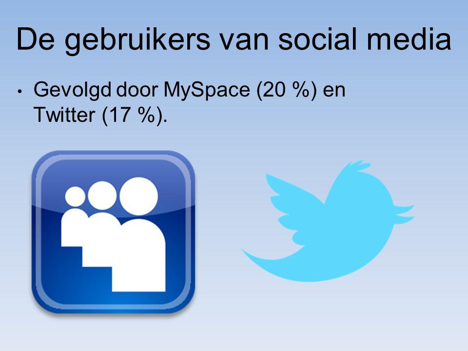 De gebruikers van social media Gevolgd door MySpace (20 %) en Twitter (17 %).