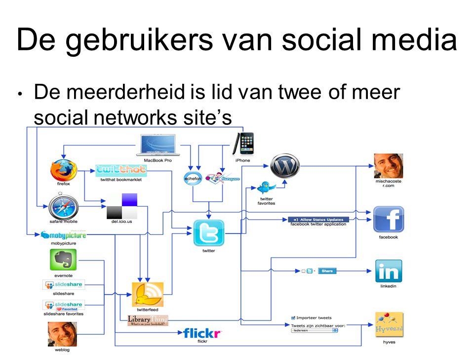 De gebruikers van social media De meerderheid is lid van twee of meer social networks site's