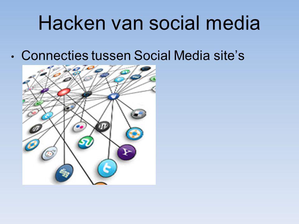 Hacken van social media Connecties tussen Social Media site's