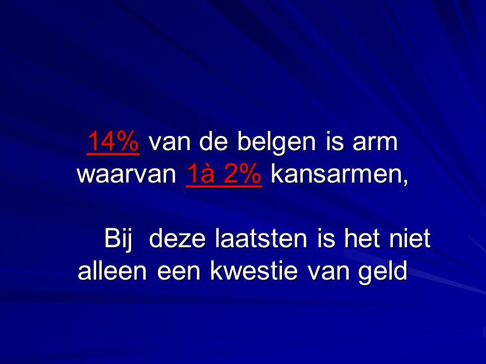 14% van de belgen is arm waarvan 1à 2% kansarmen, Bij deze laatsten is het niet alleen een kwestie van geld