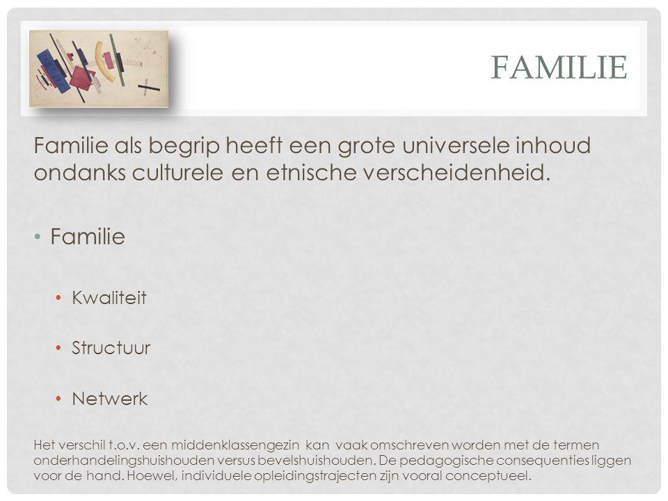 FAMILIE Familie als begrip heeft een grote universele inhoud ondanks culturele en etnische verscheidenheid. Familie Kwaliteit Structuur Netwerk Het ve