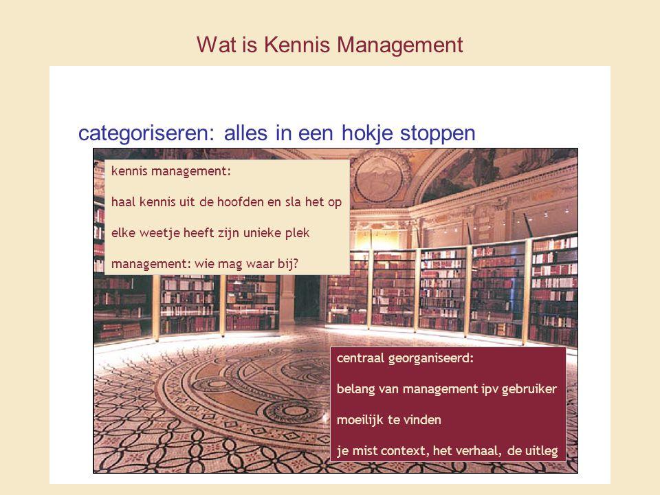Wat is Kennis Management categoriseren: alles in een hokje stoppen kennis management: haal kennis uit de hoofden en sla het op elke weetje heeft zijn unieke plek management: wie mag waar bij.