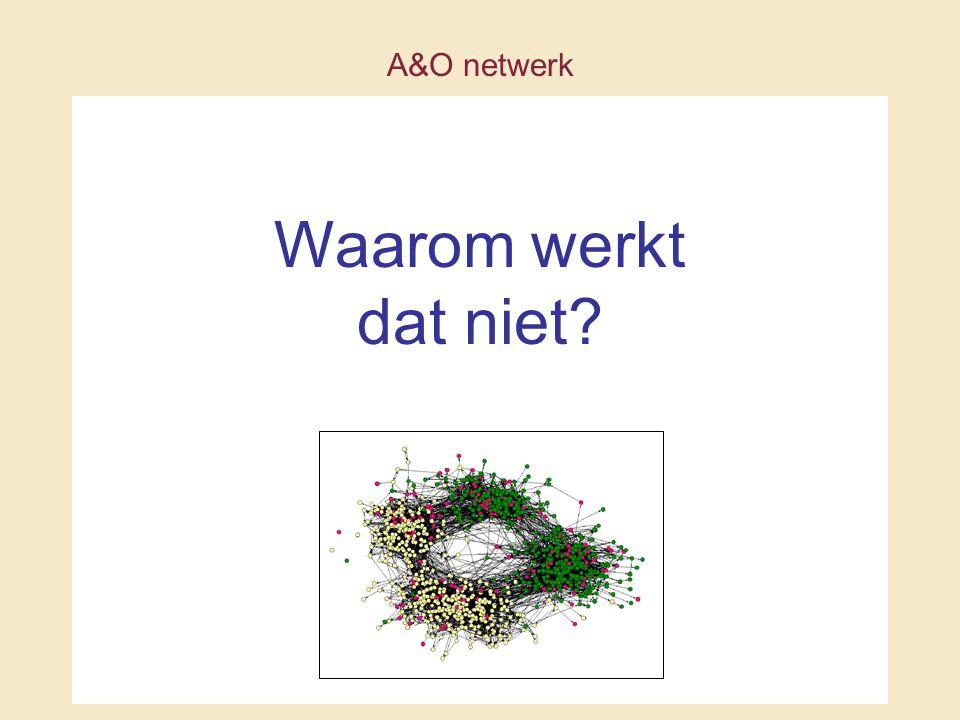 A&O netwerk Waarom werkt dat niet