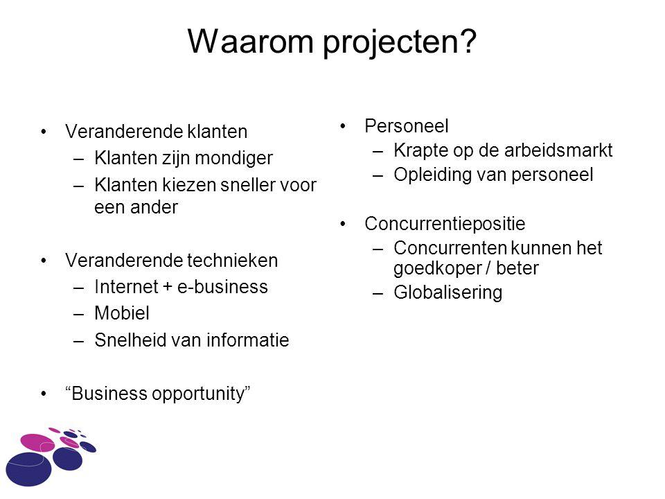 Waarom projecten? Veranderende klanten –Klanten zijn mondiger –Klanten kiezen sneller voor een ander Veranderende technieken –Internet + e-business –M