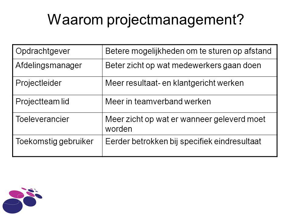 Waarom projectmanagement? OpdrachtgeverBetere mogelijkheden om te sturen op afstand AfdelingsmanagerBeter zicht op wat medewerkers gaan doen Projectle
