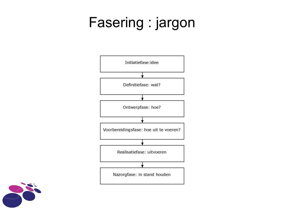 Fasering : jargon