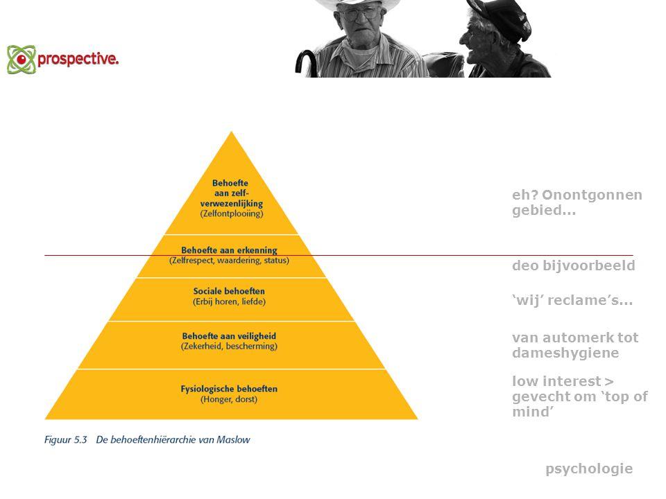 van automerk tot dameshygiene low interest > gevecht om 'top of mind' 'wij' reclame's... deo bijvoorbeeld eh? Onontgonnen gebied... psychologie