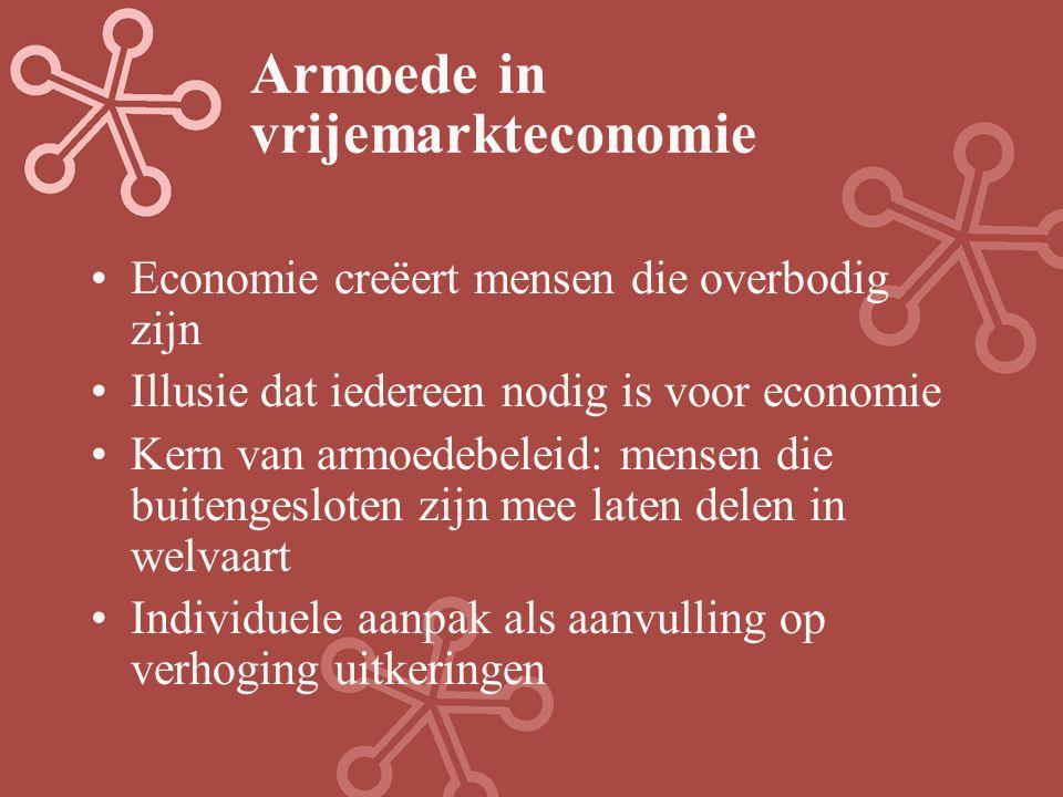 Armoede in vrijemarkteconomie Economie creëert mensen die overbodig zijn Illusie dat iedereen nodig is voor economie Kern van armoedebeleid: mensen die buitengesloten zijn mee laten delen in welvaart Individuele aanpak als aanvulling op verhoging uitkeringen