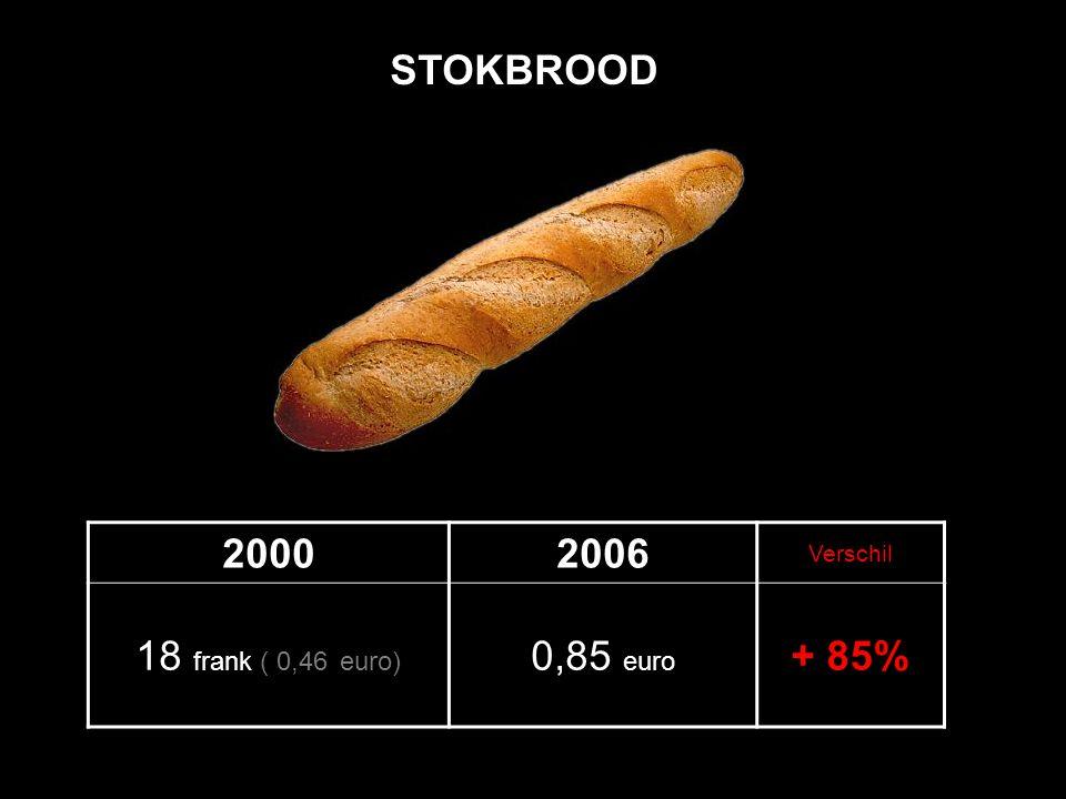 20002006 Verschil 18 frank ( 0,46 euro) 0,85 euro + 85% STOKBROOD