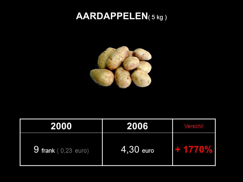 20002006 Verschil 9 frank ( 0,23 euro) 4,30 euro + 1770% AARDAPPELEN ( 5 kg )