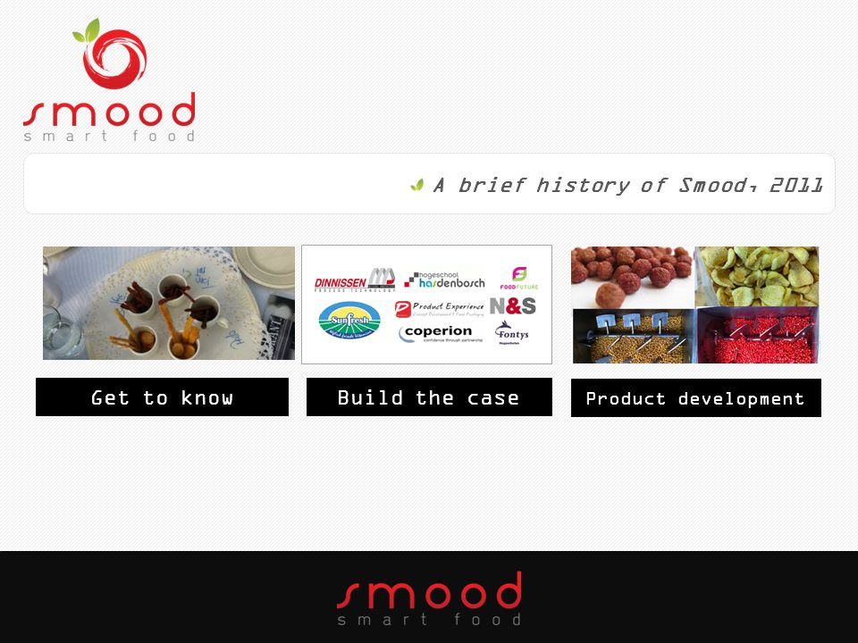 Get to knowBuild the case Product development A brief history of Smood, 2011