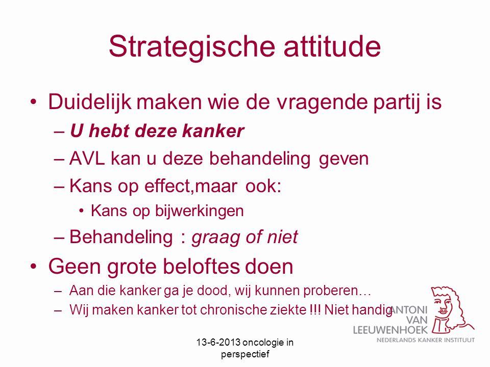 Strategische attitude Duidelijk maken wie de vragende partij is –U hebt deze kanker –AVL kan u deze behandeling geven –Kans op effect,maar ook: Kans o