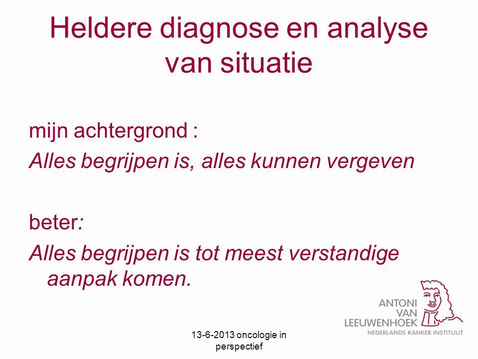 Heldere diagnose en analyse van situatie mijn achtergrond : Alles begrijpen is, alles kunnen vergeven beter: Alles begrijpen is tot meest verstandige