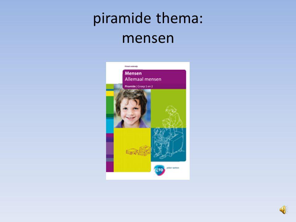 piramide thema: mensen