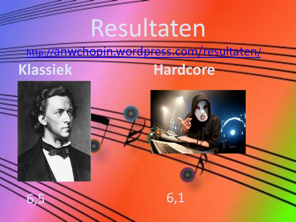 Resultaten KlassiekHardcore 6,5 6,1 http:// anwchopin.wordpress.com/resultaten /