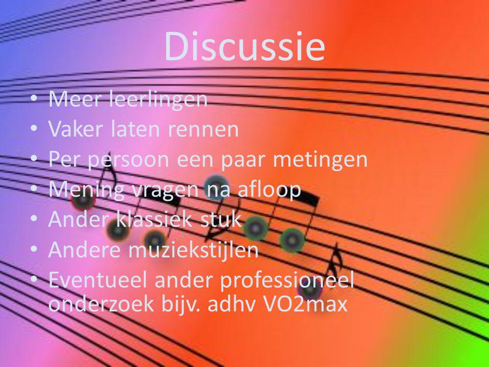 Discussie Meer leerlingen Vaker laten rennen Per persoon een paar metingen Mening vragen na afloop Ander klassiek stuk Andere muziekstijlen Eventueel