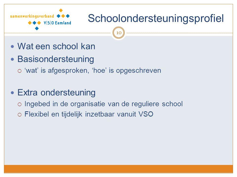 Schoolondersteuningsprofiel 10 Wat een school kan Basisondersteuning  'wat' is afgesproken, 'hoe' is opgeschreven Extra ondersteuning  Ingebed in de organisatie van de reguliere school  Flexibel en tijdelijk inzetbaar vanuit VSO