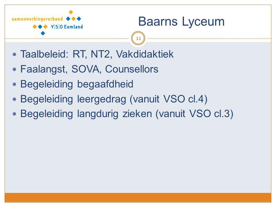 Baarns Lyceum 11 Taalbeleid: RT, NT2, Vakdidaktiek Faalangst, SOVA, Counsellors Begeleiding begaafdheid Begeleiding leergedrag (vanuit VSO cl.4) Begeleiding langdurig zieken (vanuit VSO cl.3)