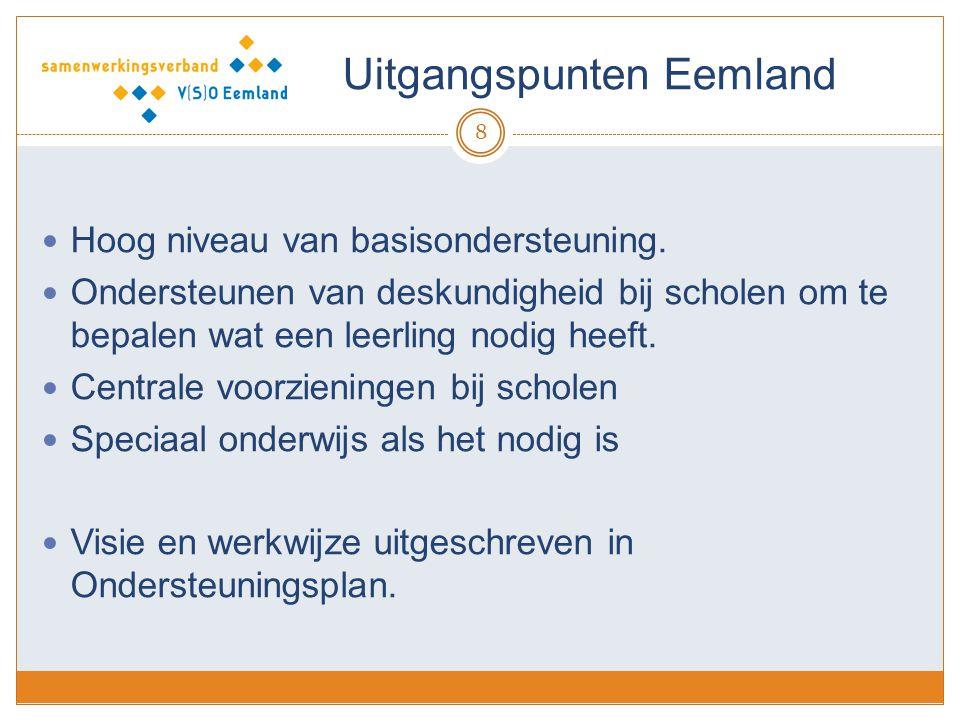 Uitgangspunten Eemland 8 Hoog niveau van basisondersteuning.
