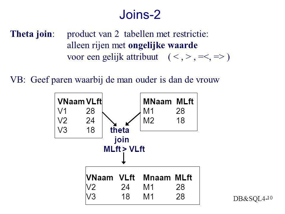 DB&SQL4- 9 Joins-1 Equi joinproduct van tabellen met restrictie: alleen de rijen met een gelijke waarde voor een gelijk attribuut (gewoonlijk sleutel/