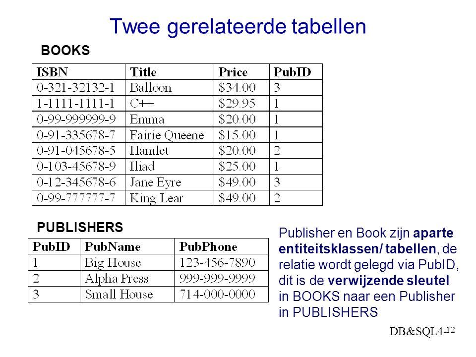 DB&SQL4- 11 Joins-3 Inner join of kortweg join (SQL join of via restrictie) product van 2 (of meer) tabellen restrictie: rijen met gelijke waarde voor