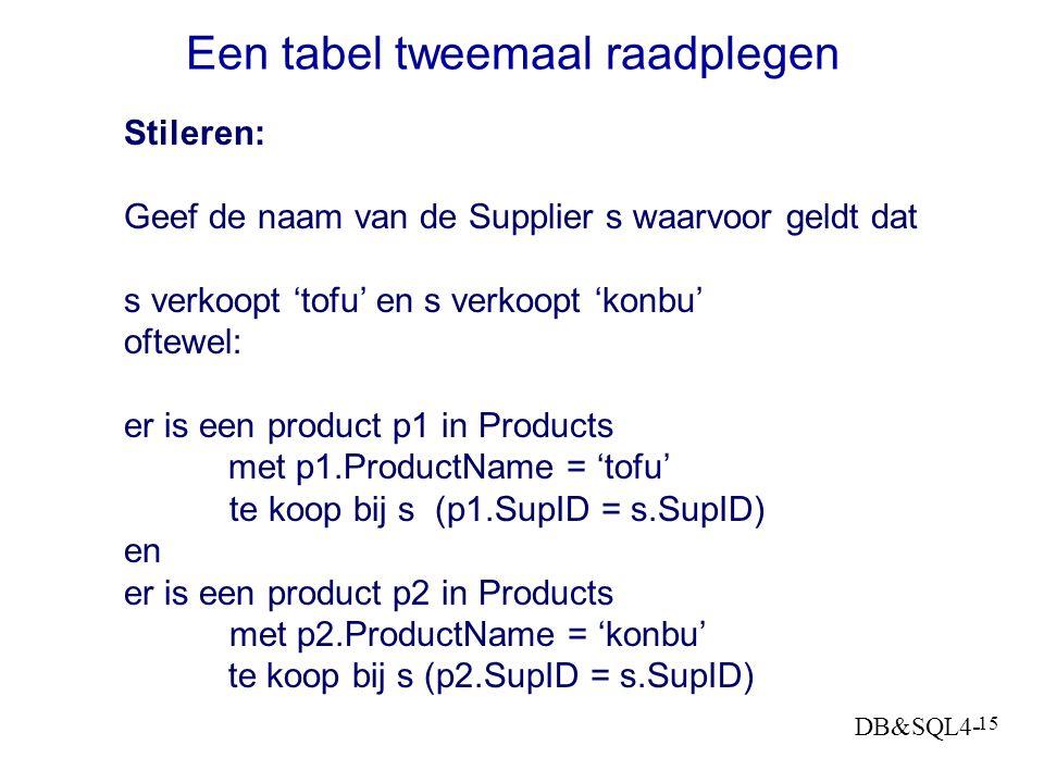 DB&SQL4- 14 Twee eisen aan een veld? Wie verkoopt tofu en konbu? Eerste interpretatie: of Select s.SupplierName FROM Suppliers s, Products p WHERE s.S