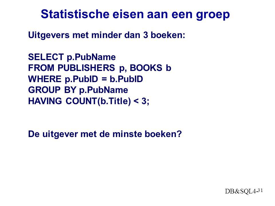 DB&SQL4- 30 NOT EXISTS Is er een uitgever zonder boeken? Stileren: Geef de publisher p van PUBLISHERS waarvoor geldt dat er geen boek b van BOOKS best
