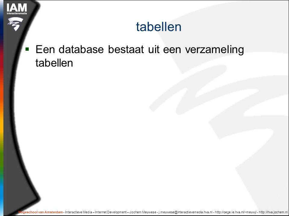 Hogeschool van Amsterdam - Interactieve Media – Internet Development – Jochem Meuwese - j.meuwese@interactievemedia.hva.nl - http://oege.ie.hva.nl/~meuwj/ - http://hva.jochem.nl tabellen  Een database bestaat uit een verzameling tabellen