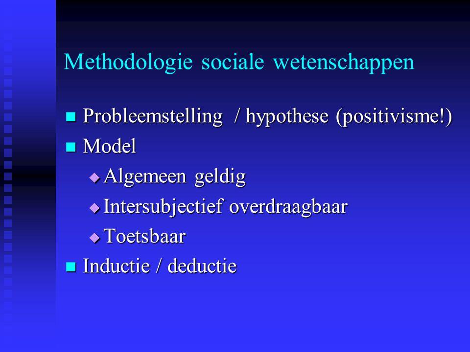 Methodologie sociale wetenschappen Probleemstelling / hypothese (positivisme!) Probleemstelling / hypothese (positivisme!) Model Model  Algemeen geld