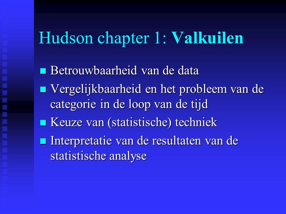 Hudson chapter 1: Valkuilen Betrouwbaarheid van de data Betrouwbaarheid van de data Vergelijkbaarheid en het probleem van de categorie in de loop van
