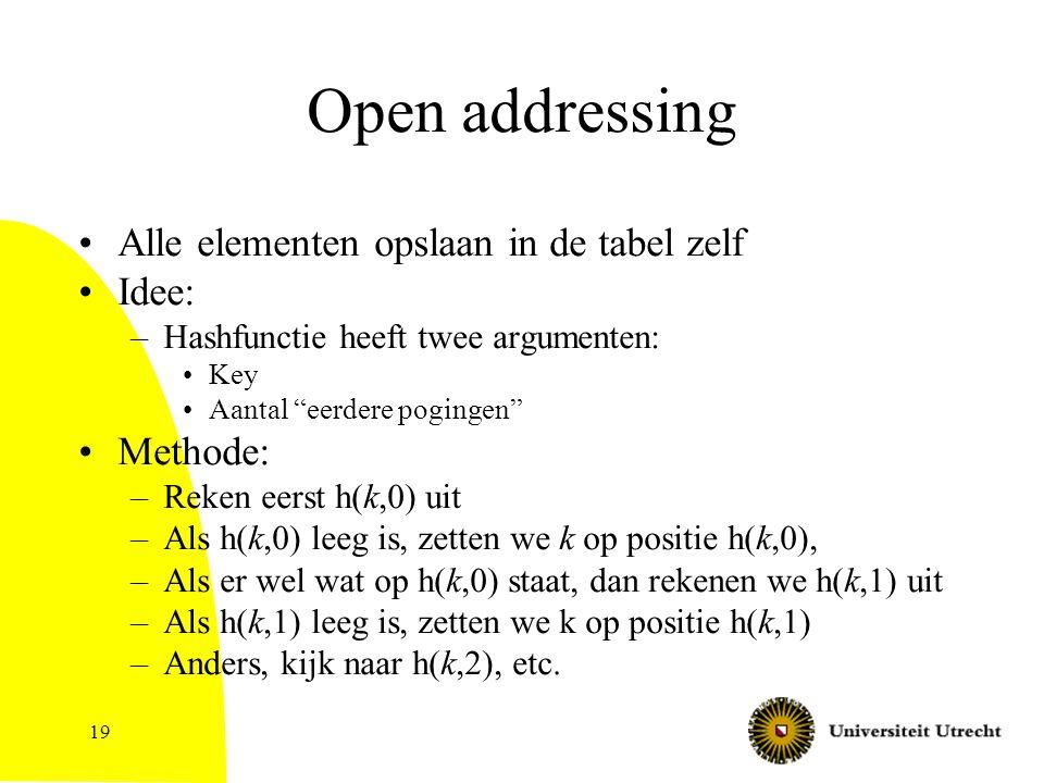 19 Open addressing Alle elementen opslaan in de tabel zelf Idee: –Hashfunctie heeft twee argumenten: Key Aantal eerdere pogingen Methode: –Reken eerst h(k,0) uit –Als h(k,0) leeg is, zetten we k op positie h(k,0), –Als er wel wat op h(k,0) staat, dan rekenen we h(k,1) uit –Als h(k,1) leeg is, zetten we k op positie h(k,1) –Anders, kijk naar h(k,2), etc.
