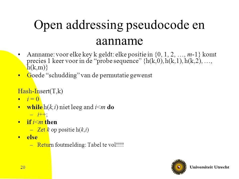 20 Open addressing pseudocode en aanname Aanname: voor elke key k geldt: elke positie in {0, 1, 2, …, m-1} komt precies 1 keer voor in de probe sequence {h(k,0), h(k,1), h(k,2), …, h(k,m)} Goede schudding van de permutatie gewenst Hash-Insert(T,k) i = 0 while h(k,i) niet leeg and i<m do –i++; if i<m then –Zet k op positie h(k,i) else –Return foutmelding: Tabel te vol!!!!
