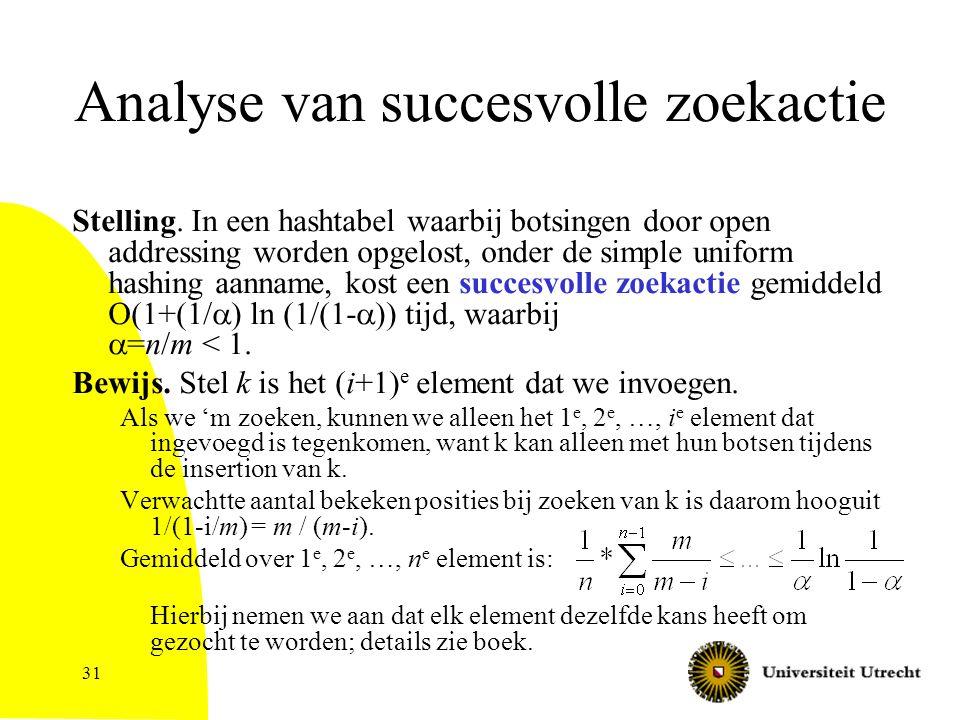 31 Analyse van succesvolle zoekactie Stelling. In een hashtabel waarbij botsingen door open addressing worden opgelost, onder de simple uniform hashin