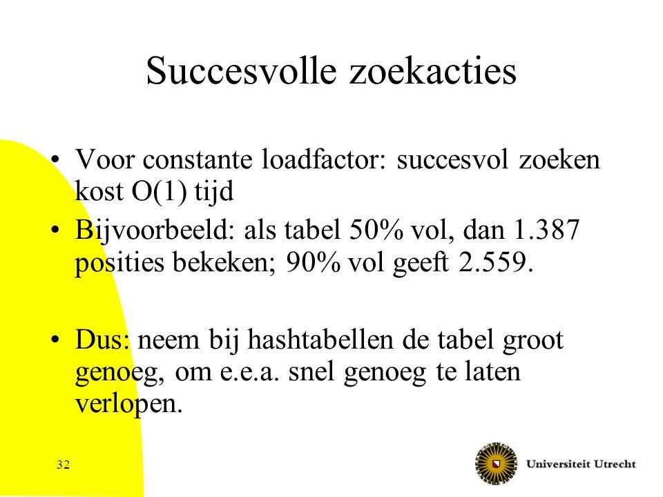 32 Succesvolle zoekacties Voor constante loadfactor: succesvol zoeken kost O(1) tijd Bijvoorbeeld: als tabel 50% vol, dan 1.387 posities bekeken; 90% vol geeft 2.559.