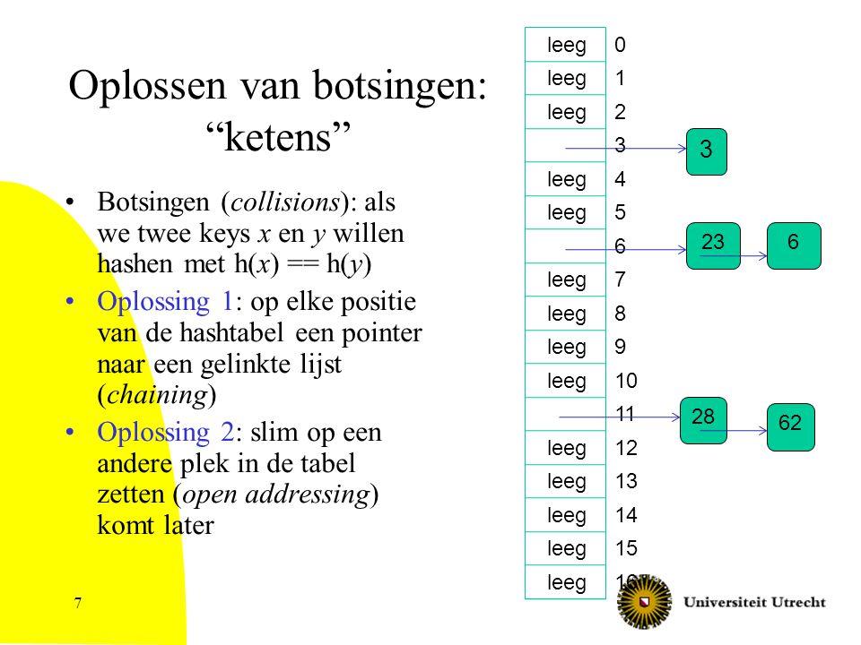 7 Oplossen van botsingen: ketens Botsingen (collisions): als we twee keys x en y willen hashen met h(x) == h(y) Oplossing 1: op elke positie van de hashtabel een pointer naar een gelinkte lijst (chaining) Oplossing 2: slim op een andere plek in de tabel zetten (open addressing) komt later 0 1 2 3 4 5 6 7 8 9 10 11 12 13 14 15 16 3 leeg 236 28 62