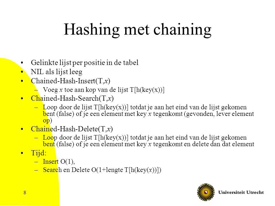 8 Hashing met chaining Gelinkte lijst per positie in de tabel NIL als lijst leeg Chained-Hash-Insert(T,x) –Voeg x toe aan kop van de lijst T[h(key(x))] Chained-Hash-Search(T,x) –Loop door de lijst T[h(key(x))] totdat je aan het eind van de lijst gekomen bent (false) of je een element met key x tegenkomt (gevonden, lever element op) Chained-Hash-Delete(T,x) –Loop door de lijst T[h(key(x))] totdat je aan het eind van de lijst gekomen bent (false) of je een element met key x tegenkomt en delete dan dat element Tijd: –Insert O(1), –Search en Delete O(1+lengte T[h(key(x))])