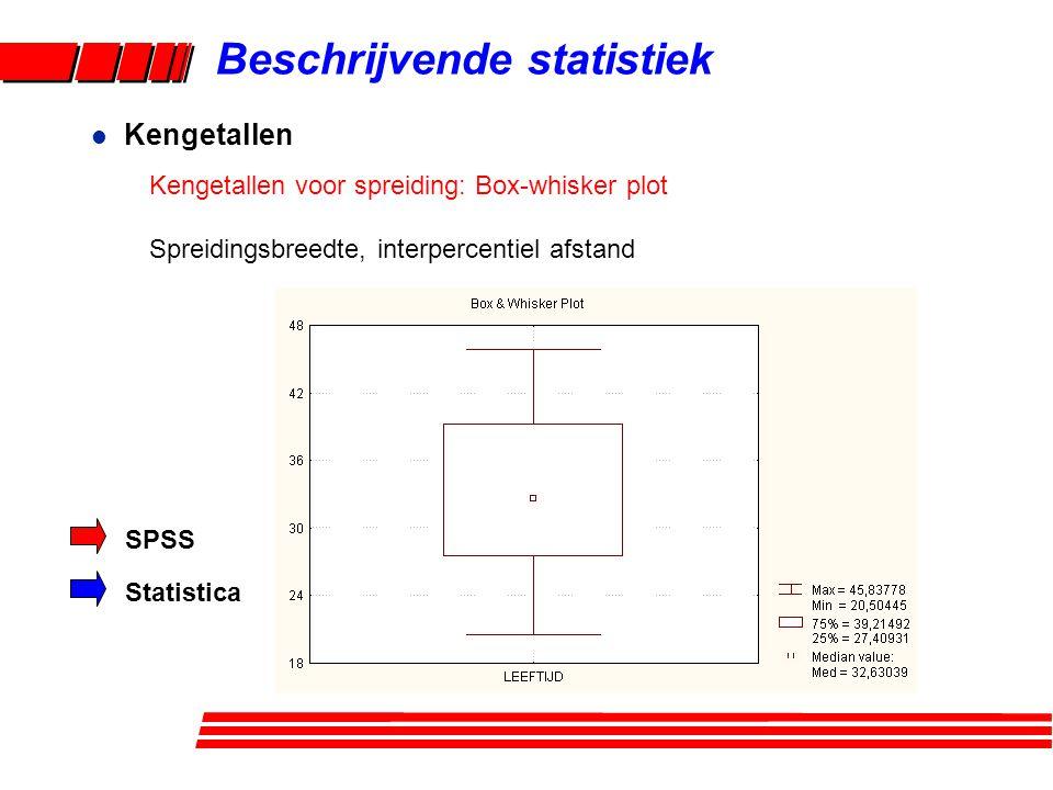 Beschrijvende statistiek l Kengetallen Kengetallen voor spreiding: Box-whisker plot Spreidingsbreedte, interpercentiel afstand SPSS Statistica