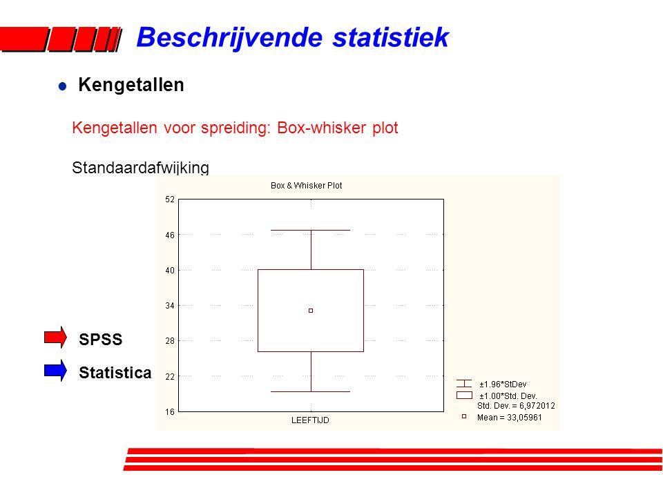 Beschrijvende statistiek l Kengetallen Kengetallen voor spreiding: Box-whisker plot Standaardafwijking SPSS Statistica