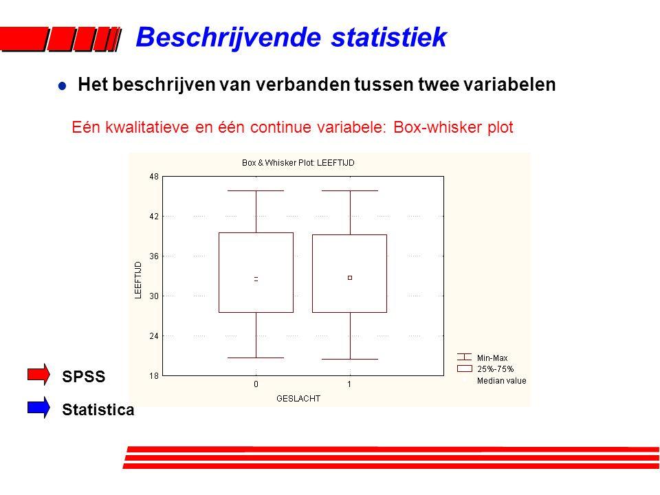 Beschrijvende statistiek l Het beschrijven van verbanden tussen twee variabelen Eén kwalitatieve en één continue variabele: Box-whisker plot SPSS Statistica
