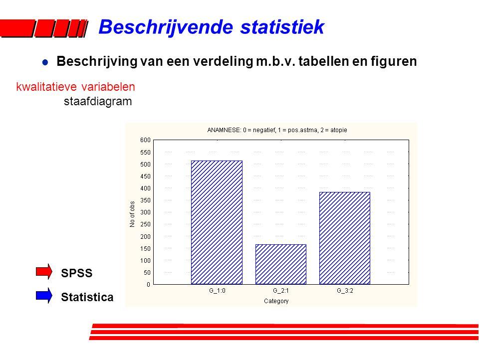 Beschrijvende statistiek kwalitatieve variabelen staafdiagram l Beschrijving van een verdeling m.b.v. tabellen en figuren SPSS Statistica