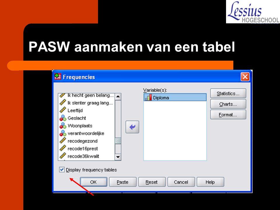 PASW aanmaken van een tabel