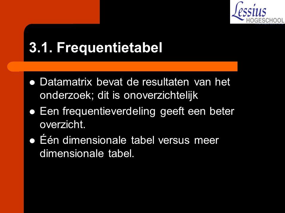 3.1. Frequentietabel Datamatrix bevat de resultaten van het onderzoek; dit is onoverzichtelijk Een frequentieverdeling geeft een beter overzicht. Één
