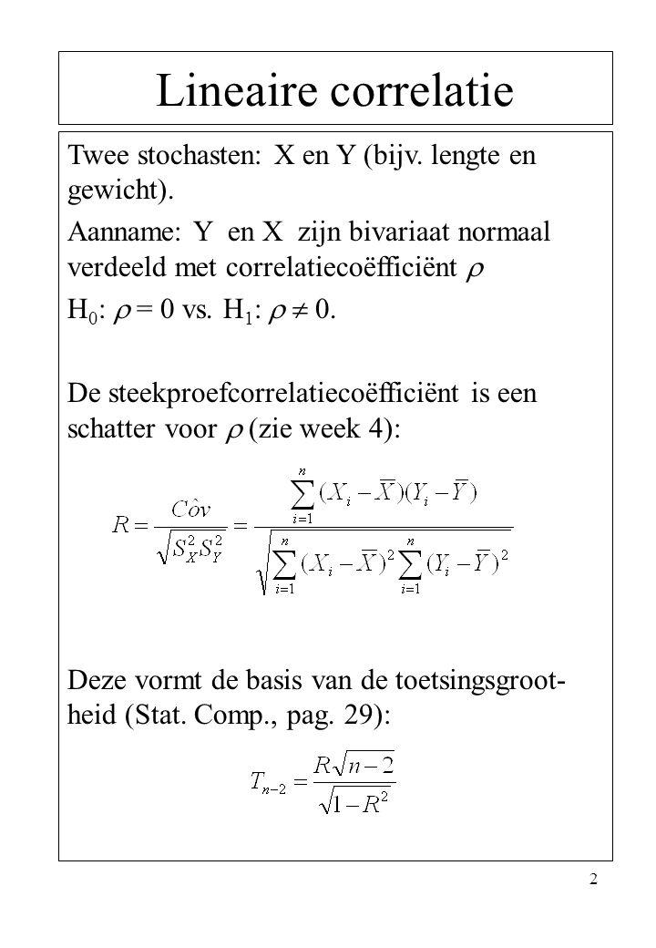 2 Lineaire correlatie Twee stochasten: X en Y (bijv. lengte en gewicht). Aanname: Y en X zijn bivariaat normaal verdeeld met correlatiecoëfficiënt  H