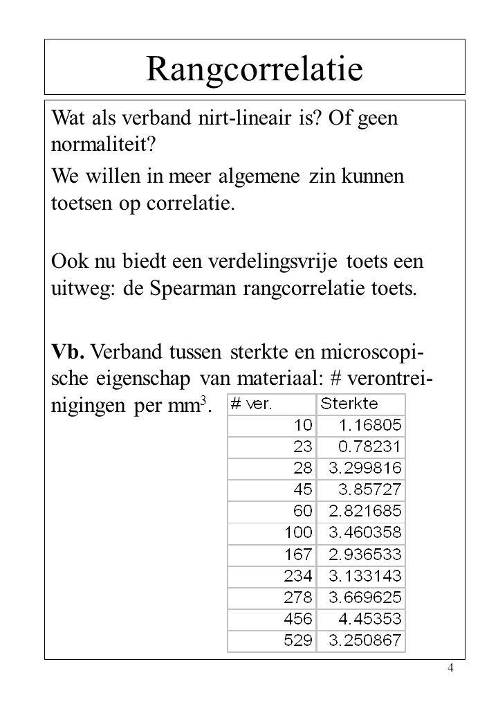 4 Rangcorrelatie Wat als verband nirt-lineair is? Of geen normaliteit? We willen in meer algemene zin kunnen toetsen op correlatie. Ook nu biedt een v