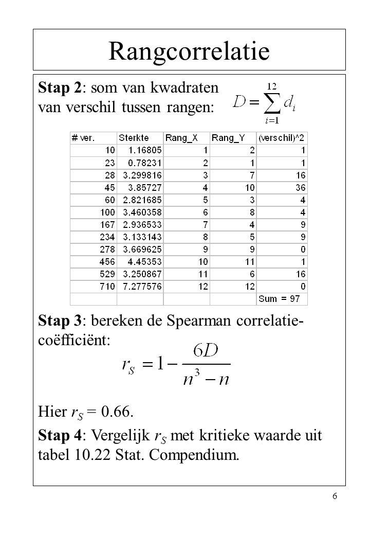 6 Rangcorrelatie Stap 2: som van kwadraten van verschil tussen rangen: Stap 3: bereken de Spearman correlatie- coëfficiënt: Hier r S = 0.66. Stap 4: V