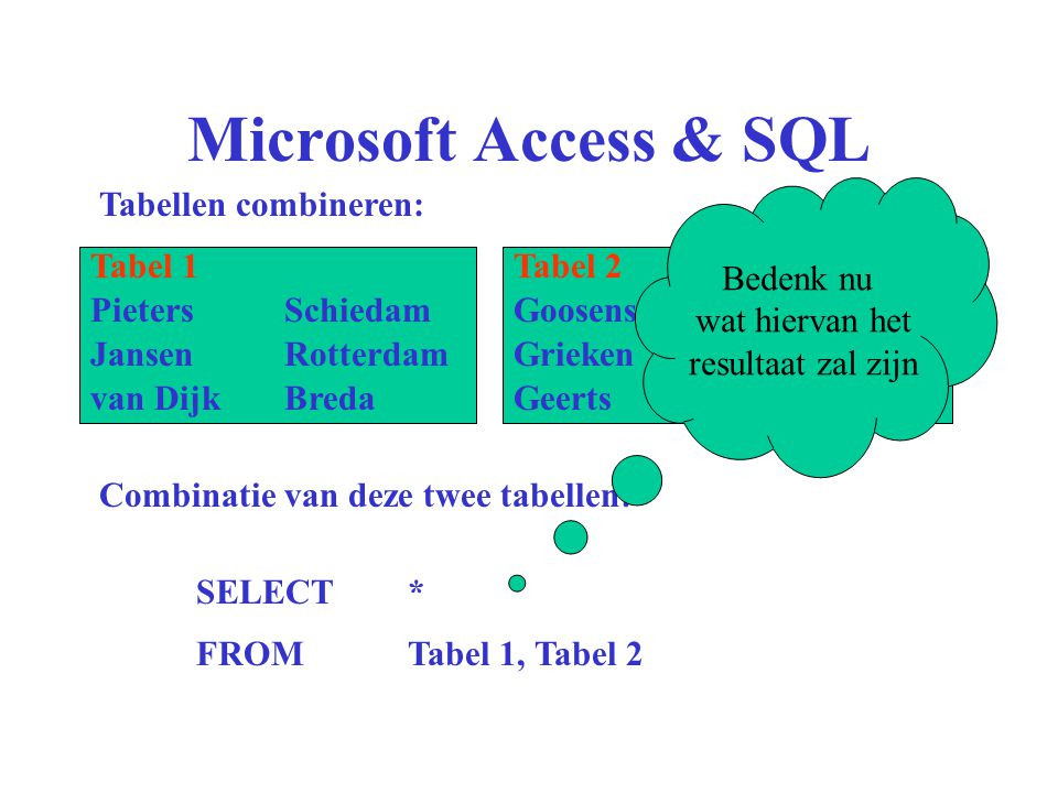 Microsoft Access & SQL Tabellen combineren: Tabel 1Tabel 2 Pieters Jansen van Dijk Schiedam Rotterdam Breda Goosens Grieken Geerts Breda Oosterhout Schiedam Combinatie van deze twee tabellen: SELECT * FROMTabel 1, Tabel 2 Bedenk nu wat hiervan het resultaat zal zijn